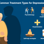 Reasons why treating depression is important